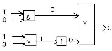Построение логической схемы по логическому выражению 108
